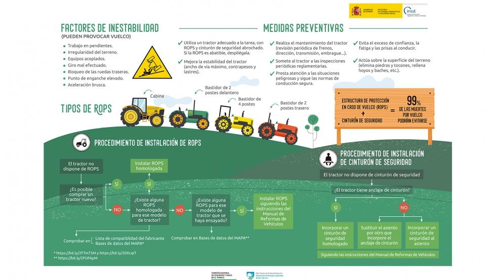 maquinaria agricola parque renovacion
